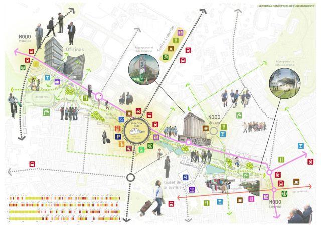 04 diagrama conceptual de la intervenci n urbana urban - Alicante urbanismo ...
