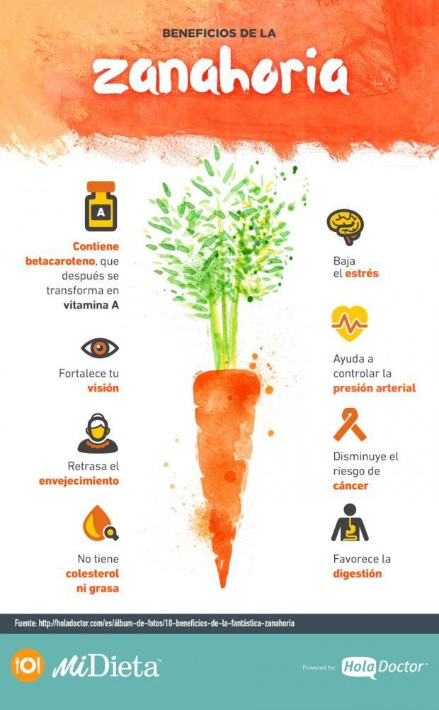 Conoce los beneficios de comer zanahoria