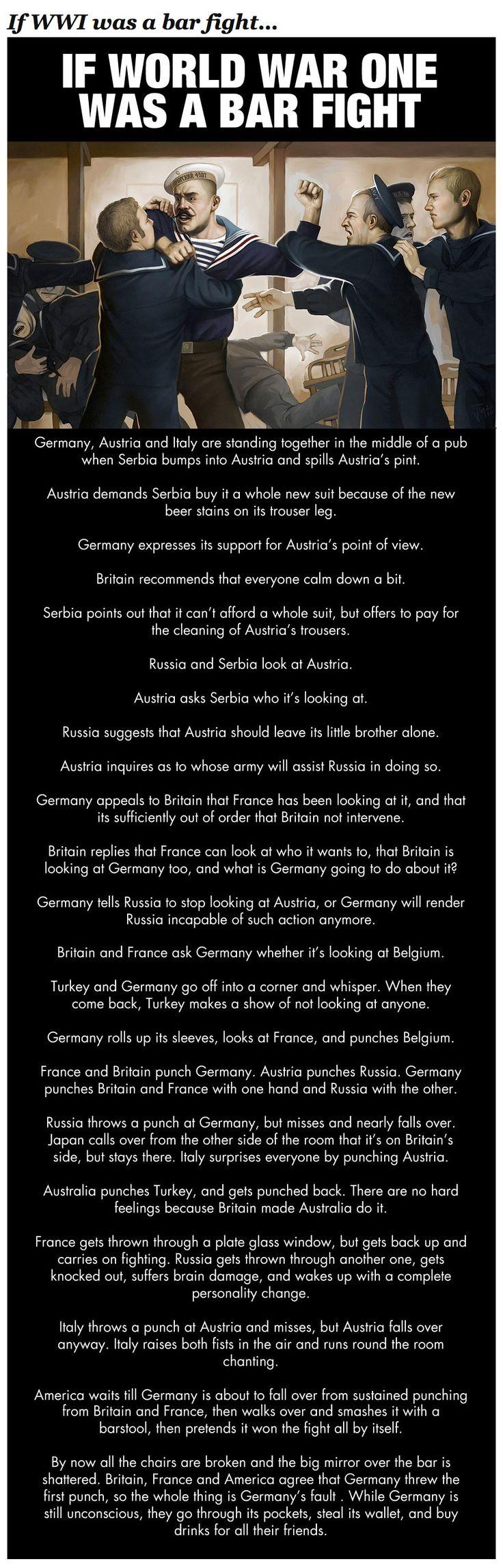 If World War II was a Bar Fight...