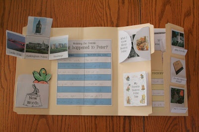 The Tale of Peter Rabbit | TheHomeSchoolMom