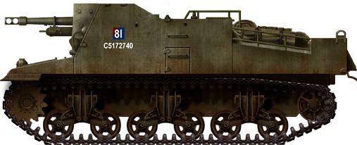WW2 Canadian tanks