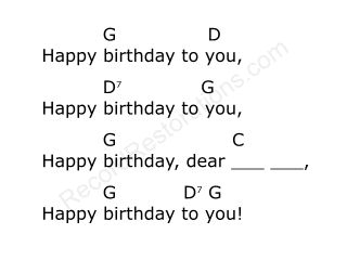 Happy Birthday Chords In G Ukulele — superbo.ecomvia.info