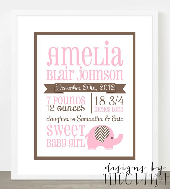 8 best baby birth poster images on Pinterest Baby birth, Nursery - best of birth certificate pic