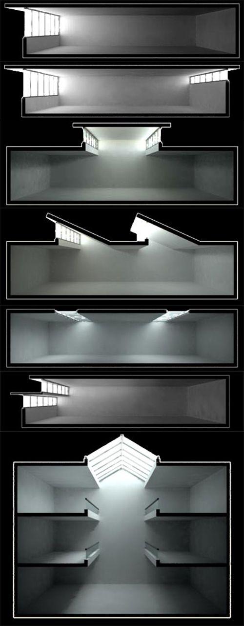Tipos de iluminação zenital - Cortes.