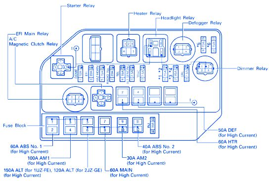 lexus lx470 1996 fuse box block circuit breaker diagram ...