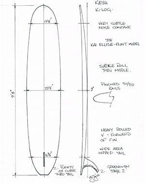 Keyo K Log Template Longboard Design Pinterest Surfboard Surfing E Wooden