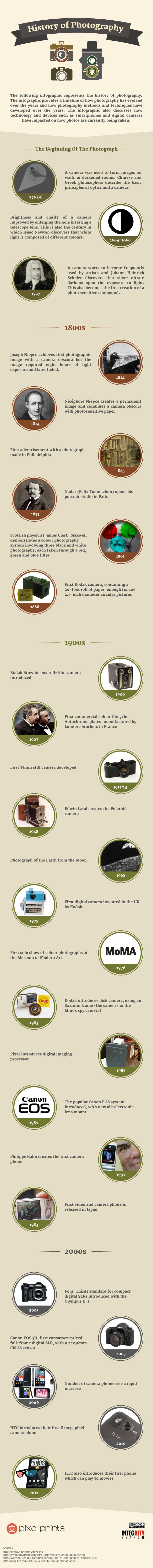 History of #Photography - #infographics #camera