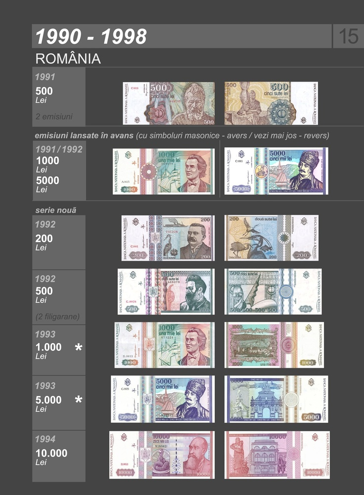 Romanian banknotes 1990-1998