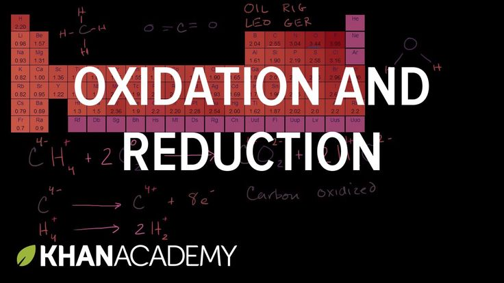 Introduction to redox reactions   Redox reactions and electrochemistry  ...