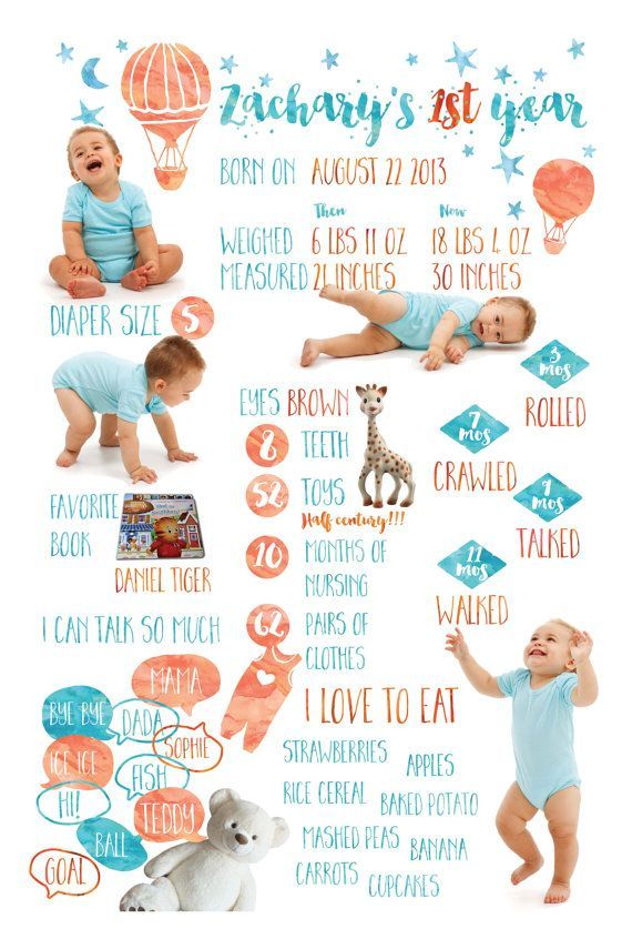 First Birthday Infographic Poster Party By Smalldeskbigideas Birthday Infographic First Birthday Posters Birthday Poster