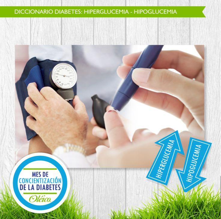 DICCIONARIO DIABETES  HIPERGLUCEMIA-Alto nivel de azúcar en la sangre. Aparición lenta (horas).  HIPOGLUCEMIA: Bajo nivel de azúcar en la sangre. Aparición rápida (minutos).  #Diabetes #Salud