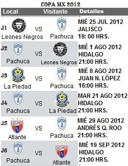 Calendario Copa MX 2012.