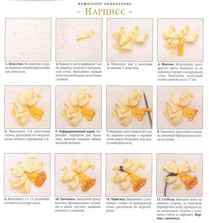 Daffodil instructions for silk ribbon embroidery hand