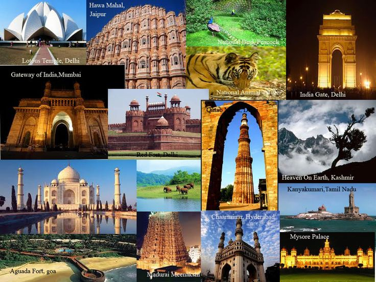 Different  famous places in India