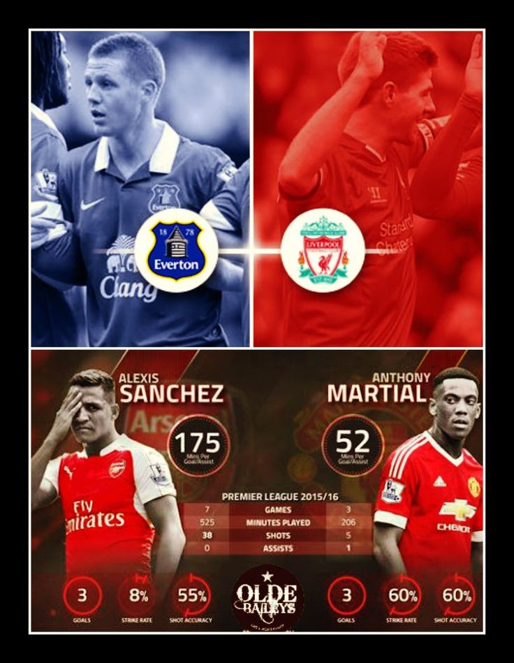 """#Super Sunday - """"Battle of supremacy"""" #Everton Football Club vs #Liverpool FC! @ 6pm #Arsenal vs #Manchester United! @ 8:30pm Book your seats now...Wear your jerseys & support your team & get flat 10% off!!!"""
