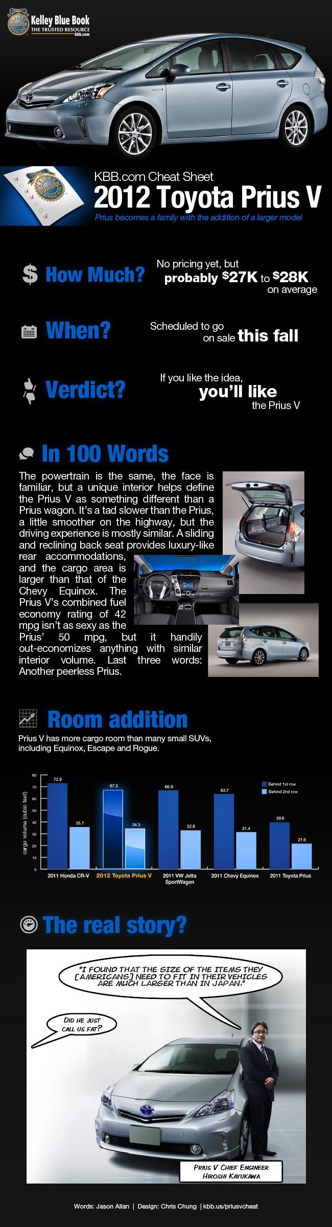 2012 Toyota Prius V InfographicCars Facts, Prius Toyotalov, Toyota Hybrid,  Website, 2012 Toyota, Auto Pick, Motors Infographic, Cars Infographic, Lists 2014