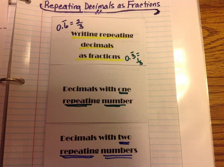 Classroom Ideas Maths ~ Equation freak repeating decimals as fractions and some
