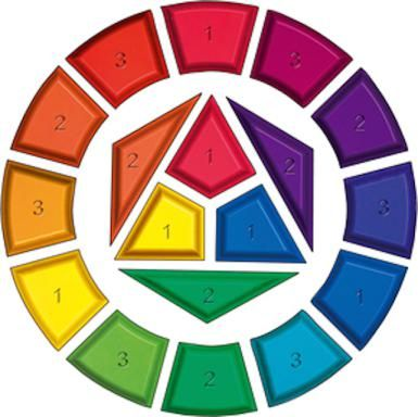 What Are Tertiary Colors and Why Do They Matter?: Color Wheel with primary (1), secondary (2), and tertiary (3) colors