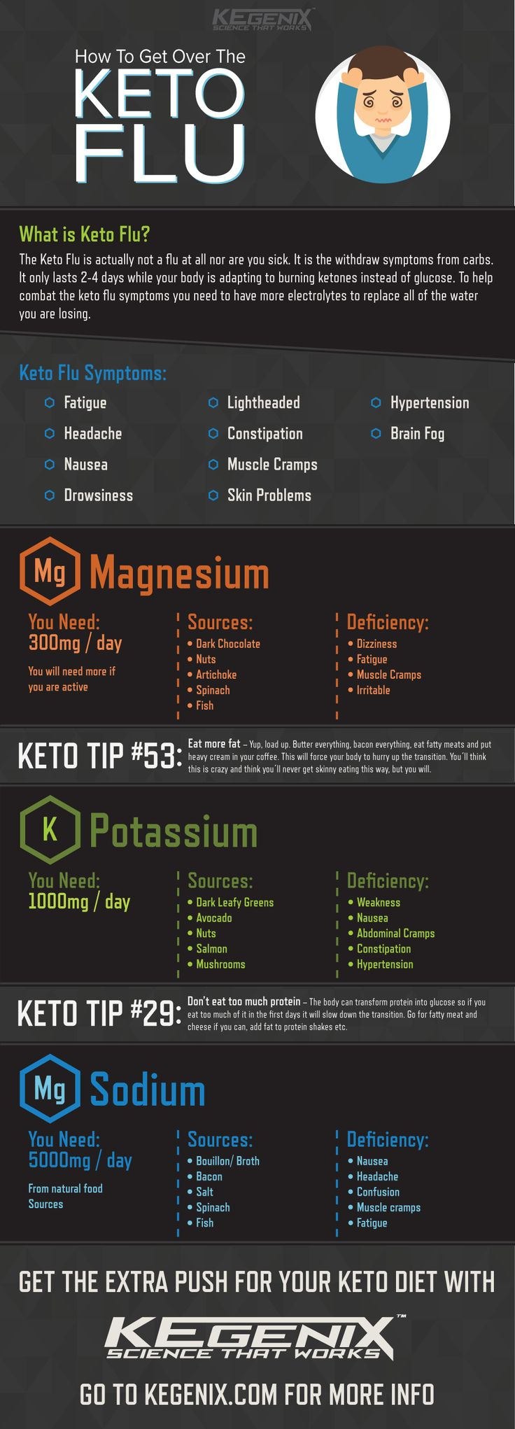 Keep the Keto Flu in check with these tips!