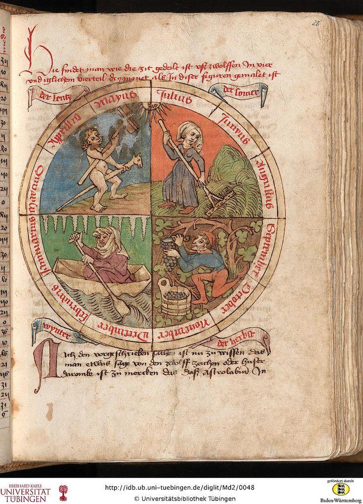 The four ages correlated with four seasons  Md 2: Md 2 Tübinger Hausbuch: Iatromathematisches Kalenderbuch ; die Kunst der Astronomie und Geomantie (Württemberg, [15. Jh.])