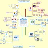 Arts de la mémoire : les principes de la mémorisation « Formation 3.0