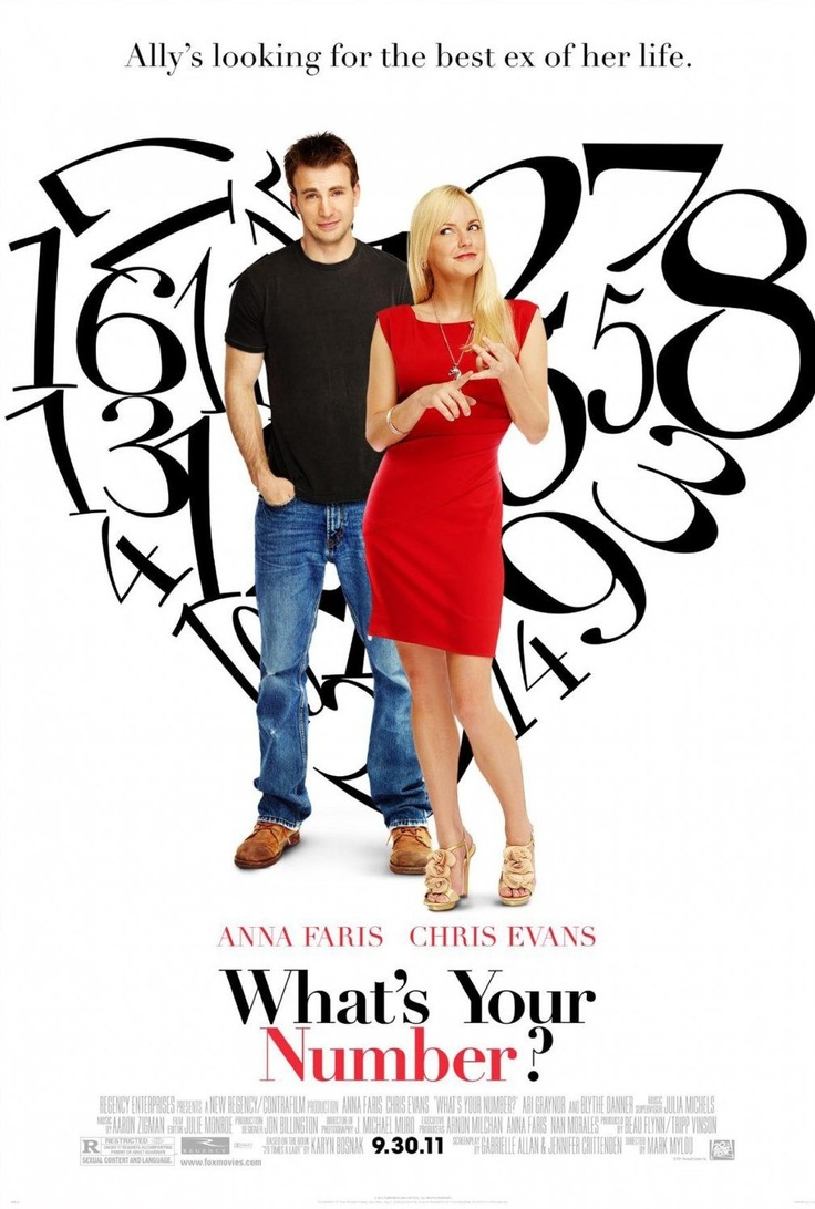 Whats Your Number? This movie was cute! Of course Chris Evans has a lot to do with that!