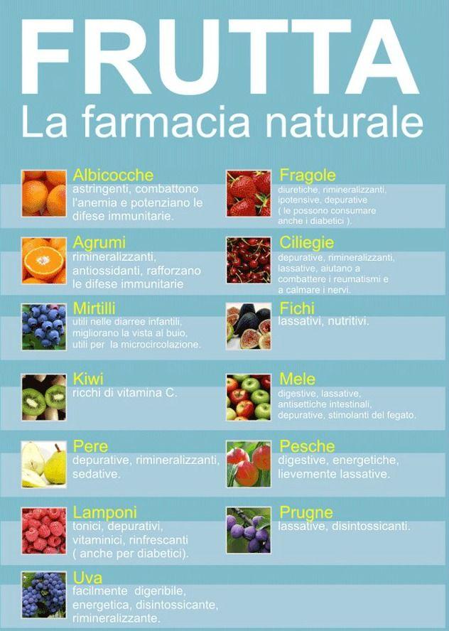 L'importanza della frutta