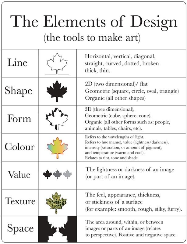 7 Elements Of Art Examples : Ideas about principles of design on pinterest