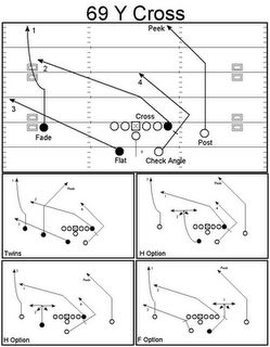 BUCKEYE FOOTBALL ANALYSIS: The Ohio State Offensive Playbook ...