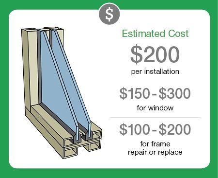 How Much Does It Cost To Replace Windows?
