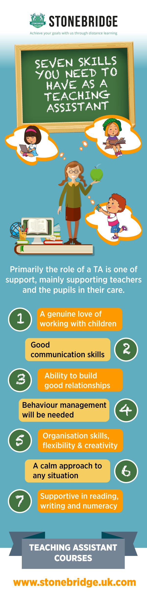 Want to become a Teaching Assistant? Make sure you have these 7 skills!