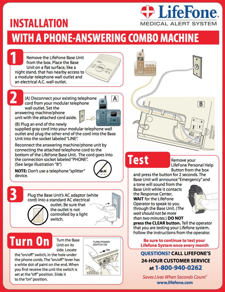 instructions how to install a modem Learn more about how to install your xfinity self-install kit devices.