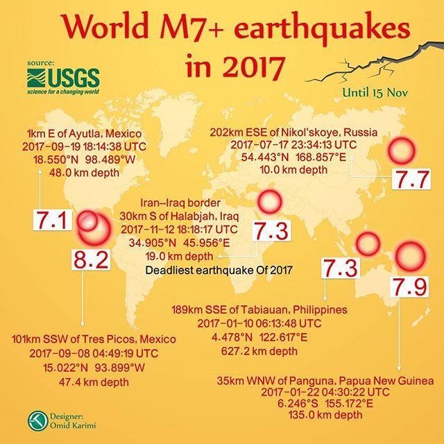 #infographic  #world_m7plus_earthquakes_in_2017 #usgs #earthquake #iran_iraq_earthquake_2017
