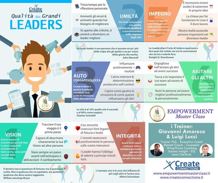 Ecco 6 suggerimenti per migliorare il tuo stile di leadership! #vogliovivereacolori #emc #createconnections www.createconnections.it