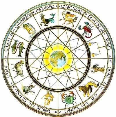 Want to check up on how your luck is looking today? Then go ahead and take a peek at your horoscope! You may be in for a surprise according to the Horoscopes!