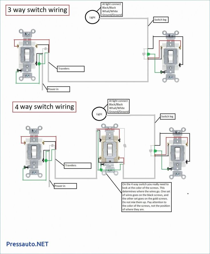 New Wiring A Light Switch Diagram #diagram #wiringdiagram