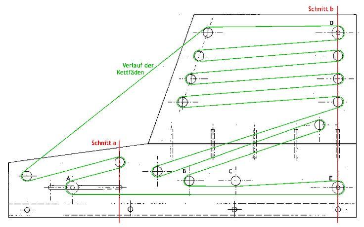 Schärplan des Webrahmens (eine große DIN-A-4-Version davon finden Sie im PDF mit der Bauanleitung).