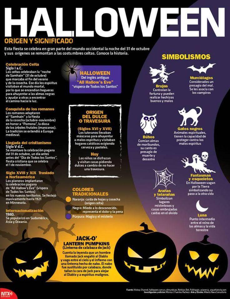 halloween el origen online latino