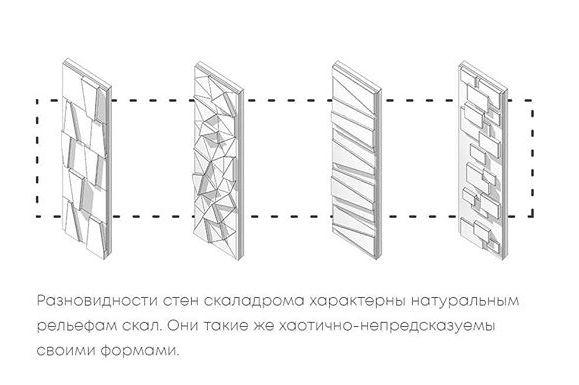 Пин от пользователя ArchiTrav на доске Детали архитектуры
