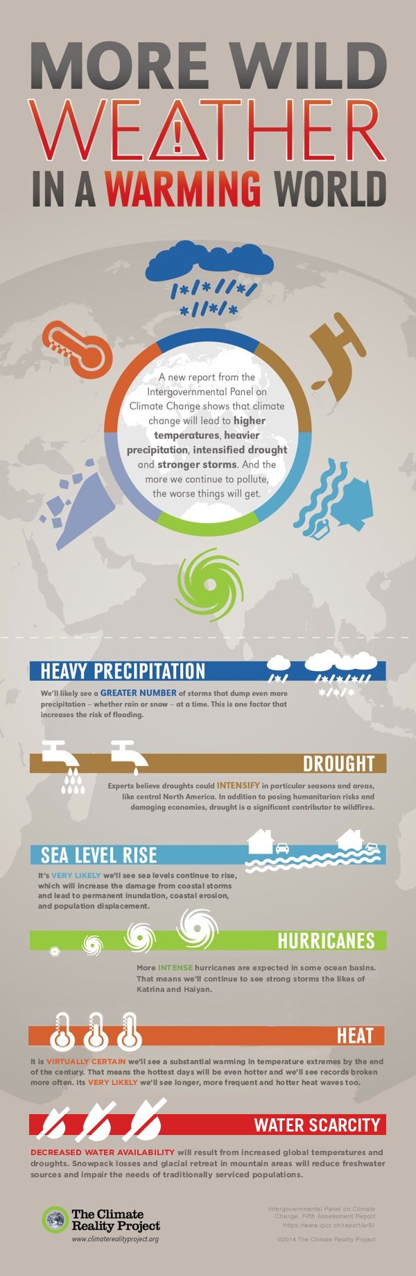 CLIMATE INFOGRAPHIC // A simple design explaining the changes we can expect over the years to come.