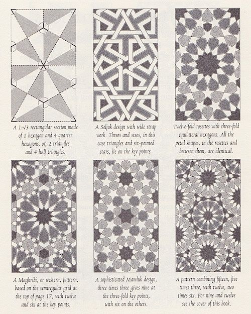 727 best islamic art and designs images on pinterest for Window palla design