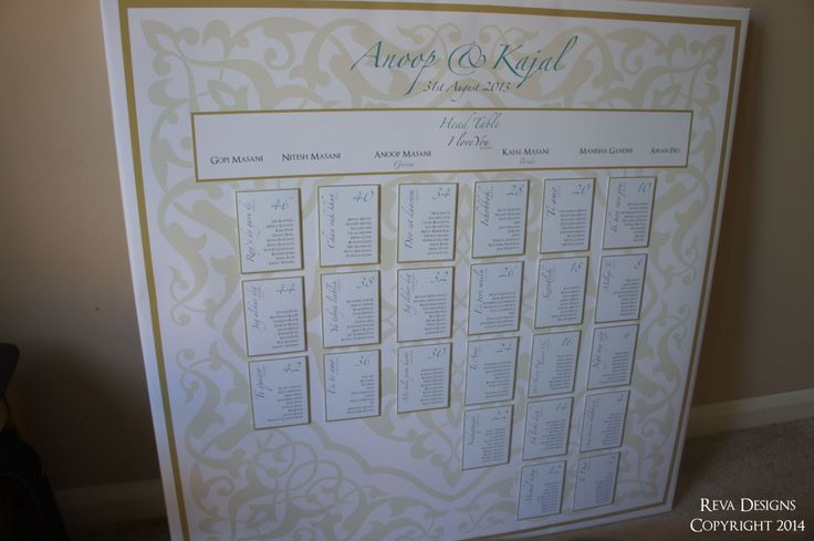 A1 size wedding plan