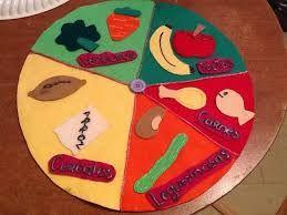 plato del buen comer niños - Buscar con Google