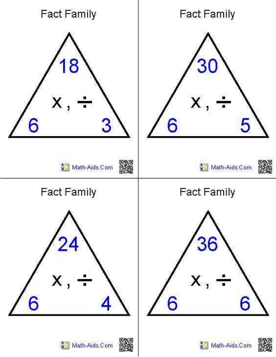 multiplication and division fact family flash cards t e a c h math flash cards. Black Bedroom Furniture Sets. Home Design Ideas