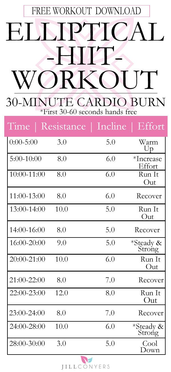 Looking for a calorie burning workout that doesn't take a lot of time? I've got you covered! The elliptical is a great option for an effective no-impact total body workout. With a few tips and this 30-minute HIIT workout you can burn calories and increase your heart rate with total body muscle toning. Pin it now and workout later or download the FREE printable workout at jillconyers.com and get it done. @Jill Conyers | CPT + RYT200