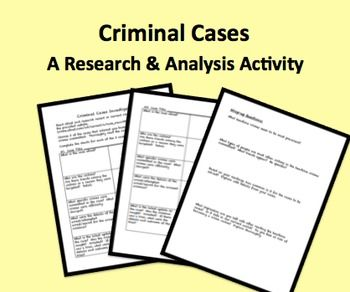 criminal law paper topics Below is a list of webpages to visit to get ideas for research paper topics in international and comparative law click on the blue links to go directly to those pages.