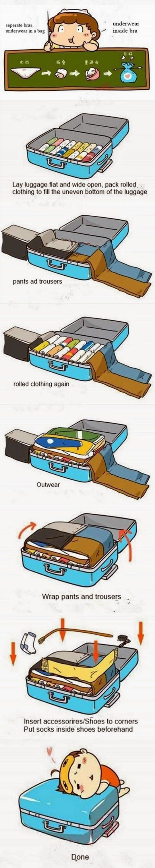 Best way to fold clothes for a trip - Packing Luggage Properly