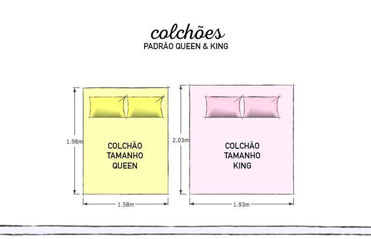 Qual é o tamanho da cama de solteiro ou casal padrão? Quais as medidas do colchão queen ou king? Entenda as medidas mínimas para não errar na hora da compra do colchão e / ou cama.
