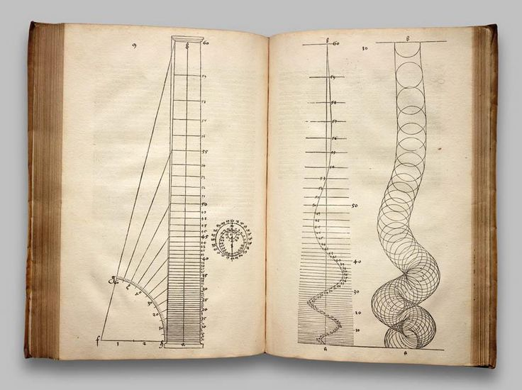 """From Albrecht Duerer famous book on design fundamentals: """"De Symmetria"""" (Unterweysung der Messung), 1525  (via ethel-baraona)"""