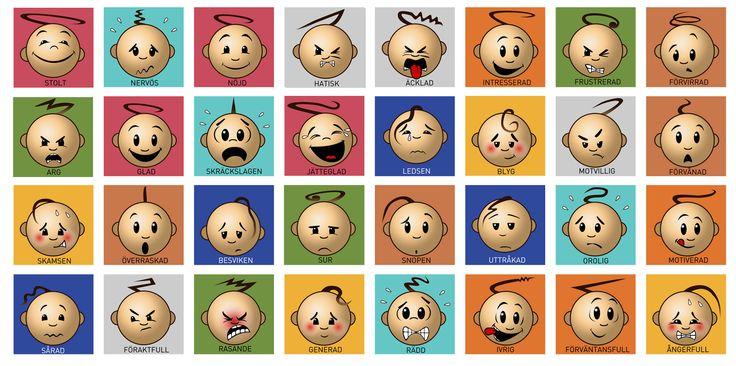The Big 7 universella känslouttryck. The big 7 - Dessa känslor har tydligt karaktäristiska ansiktsuttryck som är universella Ilska: ög
